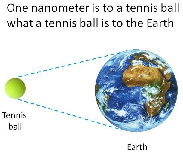 nanotecnology 1